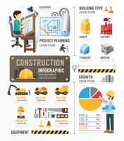 Modèle de construction infographique.