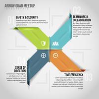 arrow quad meetup