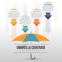Infographie de la couverture de parapluie