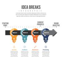 Idea Breaks Infographic