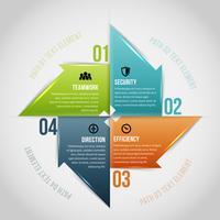 Infográfico de seta de quatro ciclos