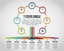 Infografía del círculo de siete pasos