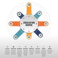 Graphique de barre circulaire