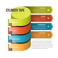 Infographie de bande de cylindre