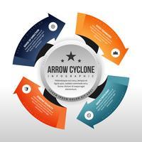 Arrow Cyclone Infographic