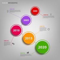 Grafico delle informazioni sulla linea del tempo con tondi colorati