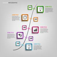Gráfico de informação de linha de tempo com quadrados coloridos