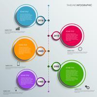 Tijdlijn info afbeelding met kleurrijke ontwerpelementen cirkels