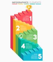 INFOGRAPHICS Levels Design