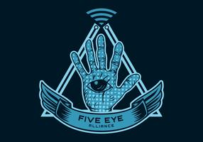 Hand with eye in palm and banner