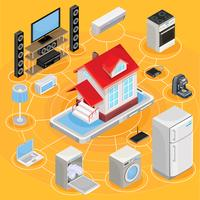 Vector isometric smart home equipment
