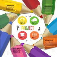 Infografik mit bunten Stiften und Flussdiagramm