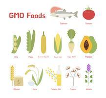 Alimenti rappresentativi che sono frequentemente manipolati.