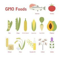 Representative foods that are frequently manipulated.  vector