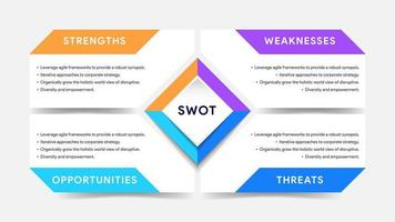 Modelo de design do infográfico swot