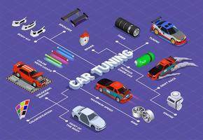 Ricambi per tuning auto