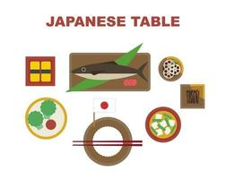 Japanische Mahlzeit festgelegt