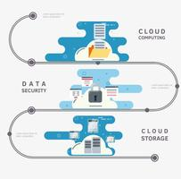 Cloud storage or computing infographic
