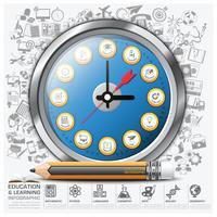 Diagramma di Infographic di punto dell'orologio di apprendimento e di istruzione