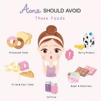 Acne should avoid these foods