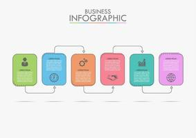 Business data visualization