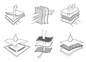 Black and white drawing of layers of absorbent fabrics  vector