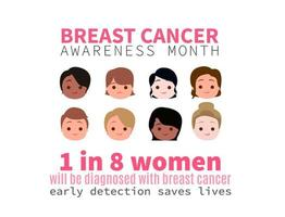 Breast Cancer Awareness Month infographic with Women Heads