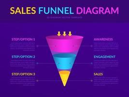 3D Sales Funnel Diagram Template