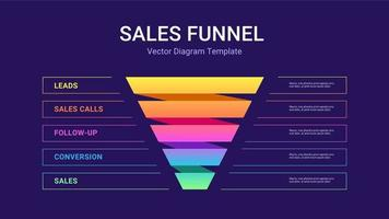 Ribbon Sales Funnel Vector Diagram Template