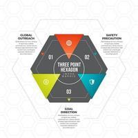 Infográfico de hexágono de três pontos