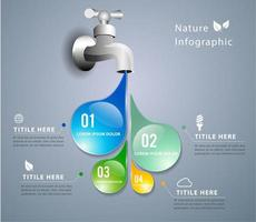 Nature infographic Concept with water faucet and 4 options