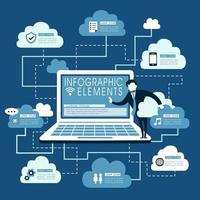 Conception infographique plate de service cloud