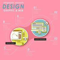 Graphic and web design infographic with devices in flat style