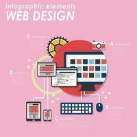 Infografica di web design