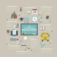 Educación diseño plano infografía con útiles escolares vector