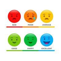 Projeto de conceito de feedback, conjunto de escala de emoções vetor