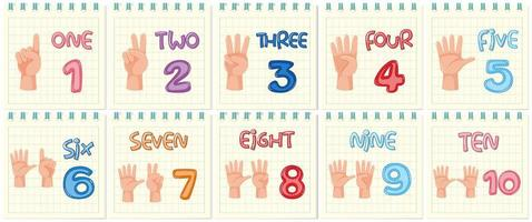 Set of number counting hand gesture