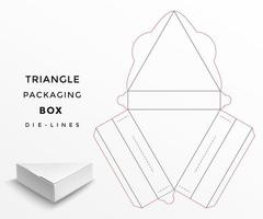 Triangle packaging box die lines