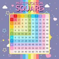 Math multiplication square rainbow vector