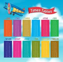 Colorful Math Times Tables on Sky vector