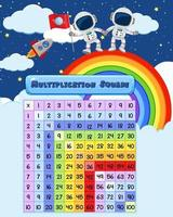 Multiplication square with astronaut and rainbows