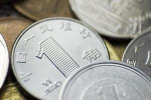 China Coin Currency with macro background