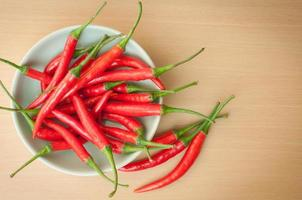 Bowl of hot chilli peppers with copy space