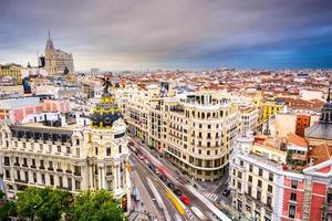 Birds eye view of cityscape of Madrid Spain