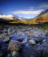 Langdale Valley photo
