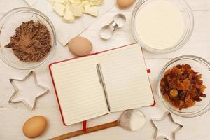 Creating a Recipe photo
