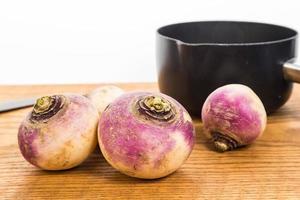 Raw Turnips and Sauce Pan