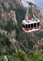 tranvía sandia peak
