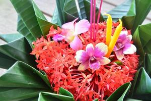 Loy Kratong Festival celebrated in Thailand, During the full moo