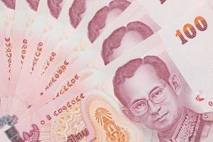 Thaise geldachtergrond